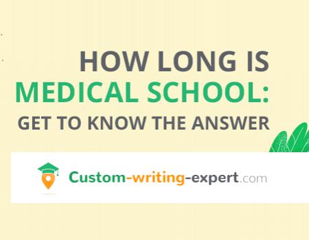 How long is Medical School