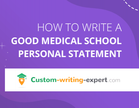 How to write A Good Medical School Personal Statement